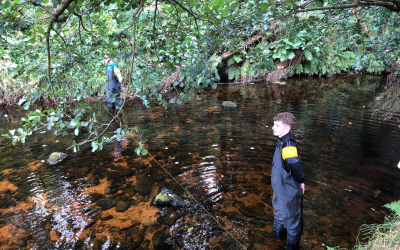 Sixth Year Geographical River Investigation